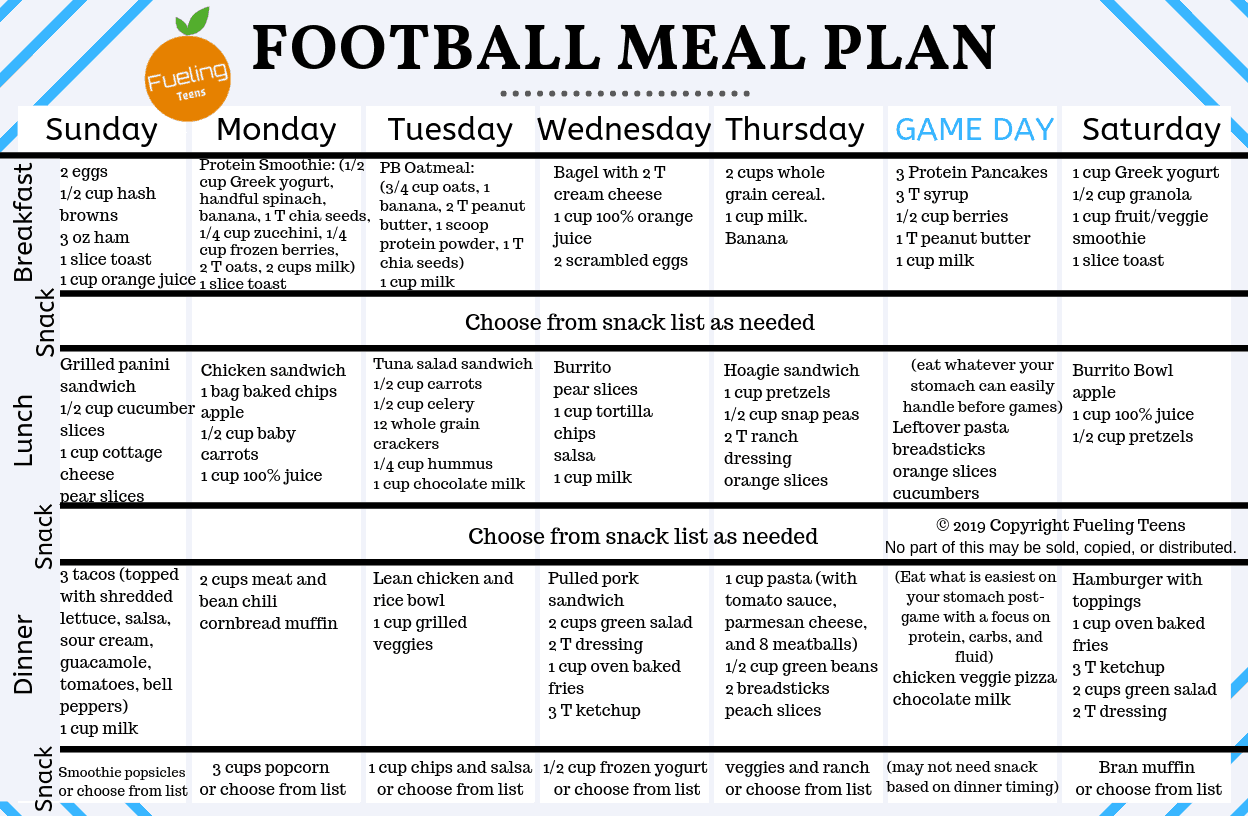 why football players need a great diet plan